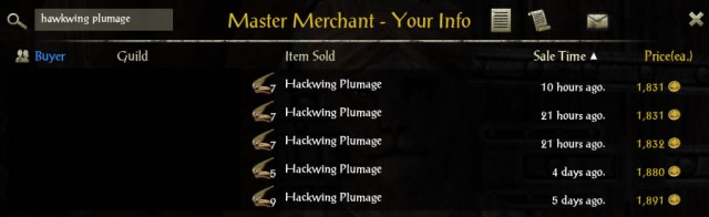 Hawkwing Plumage sales