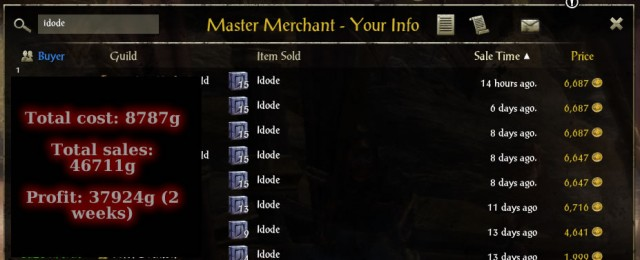 Idode sales