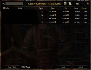 Master Merchant sales