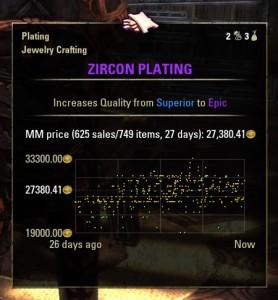 Master Merchant tooltip