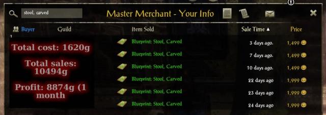 Stool Blueprint Sales